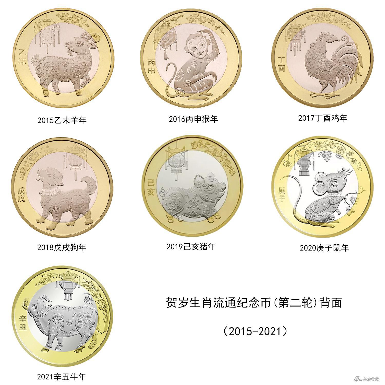 看涨贺岁牛流通币的六大理由图2