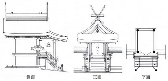 代表神社:春日大社,熊野神社(甲州市)
