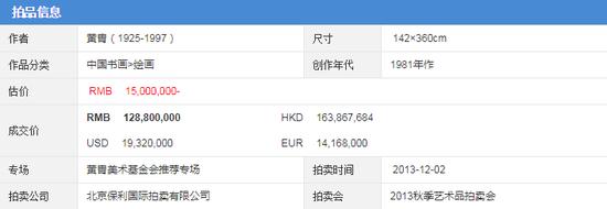2013年黄胄《欢腾的草原》在保利拍卖一亿两千八百八十万成交