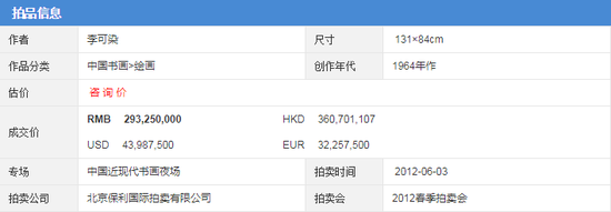 李可染《万山红遍》2012年保利春拍2.93亿成交