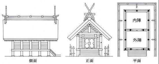 代表神社:住吉大社