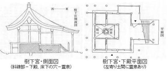 代表神社:日吉大社