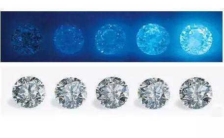 查看钻石的荧光等级:钻石荧光从左至右,荧光从无至非常强