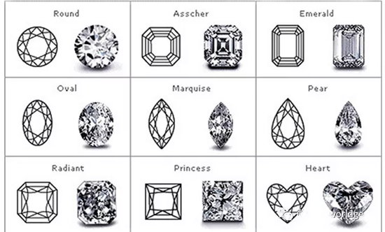 钻石和宝石切割形