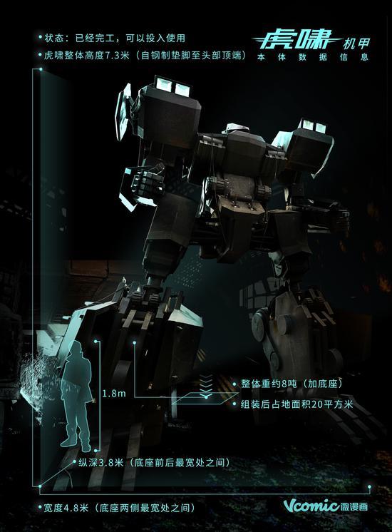 """国漫首个巨型科幻机甲""""虎啸""""即将亮相上海CCG 业内 第2张"""