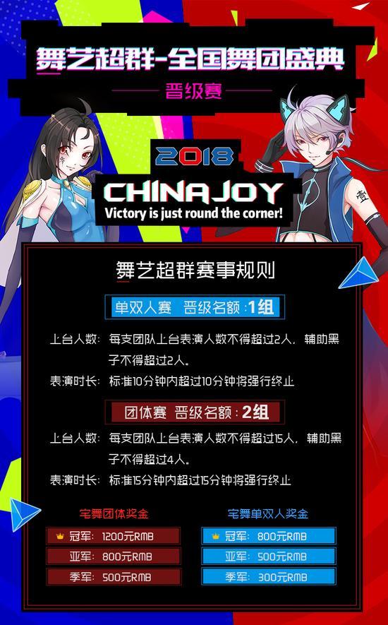 2018 ChinaJoy超级联赛西北赛区晋级赛即将开赛 漫展 第3张