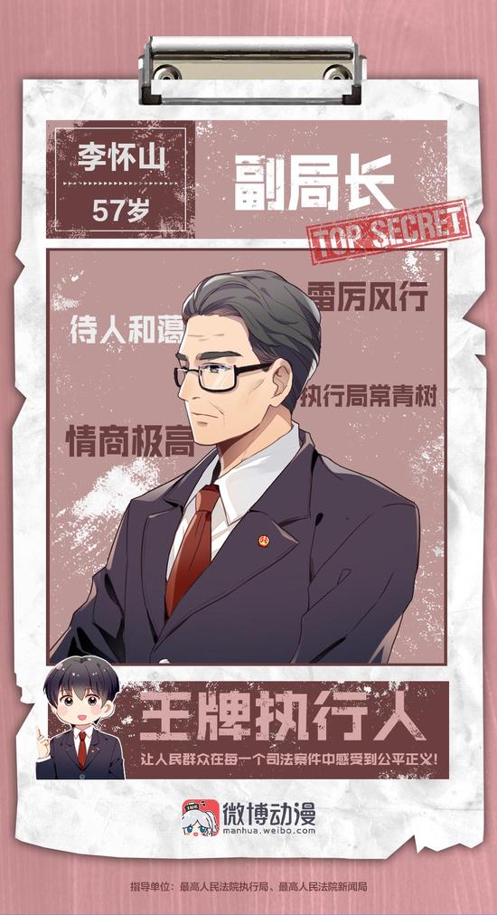 李怀山|副局长