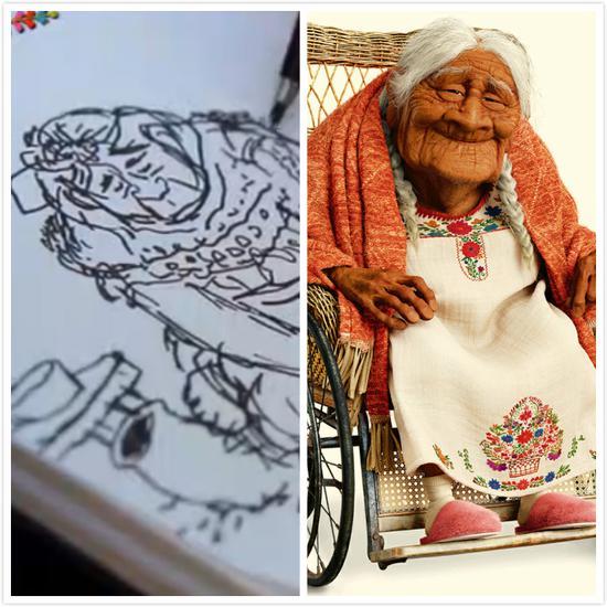 墨西哥传统手艺人速写/动画中的角色