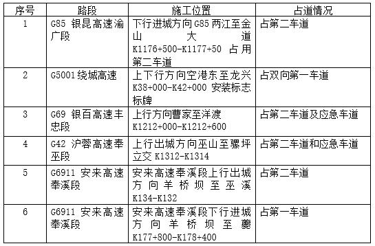 截至目前道路施工情况。新华网发(重庆高速公路集团 供图)