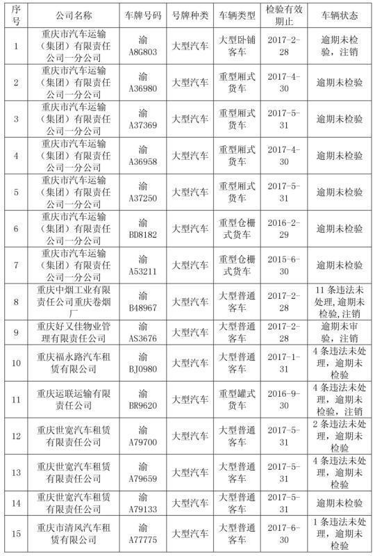 重庆网络广播电视台记者 秦泽君