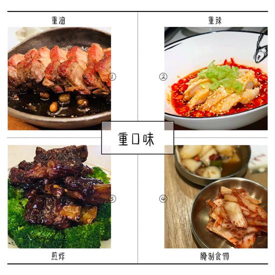 图1:重口味的食物对肠胃健康威胁较大 图/张华