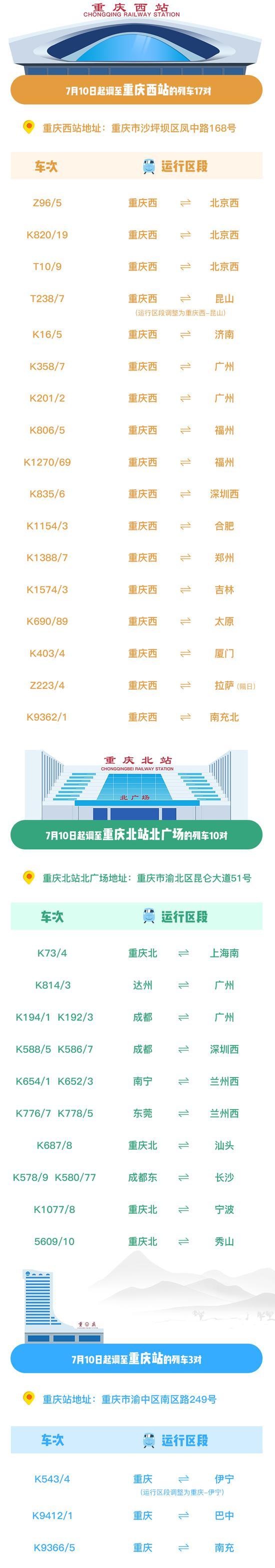 制图:重庆市交通局