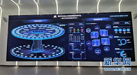 图为重庆时空大数据展示中心。新华网 韩梦霖摄