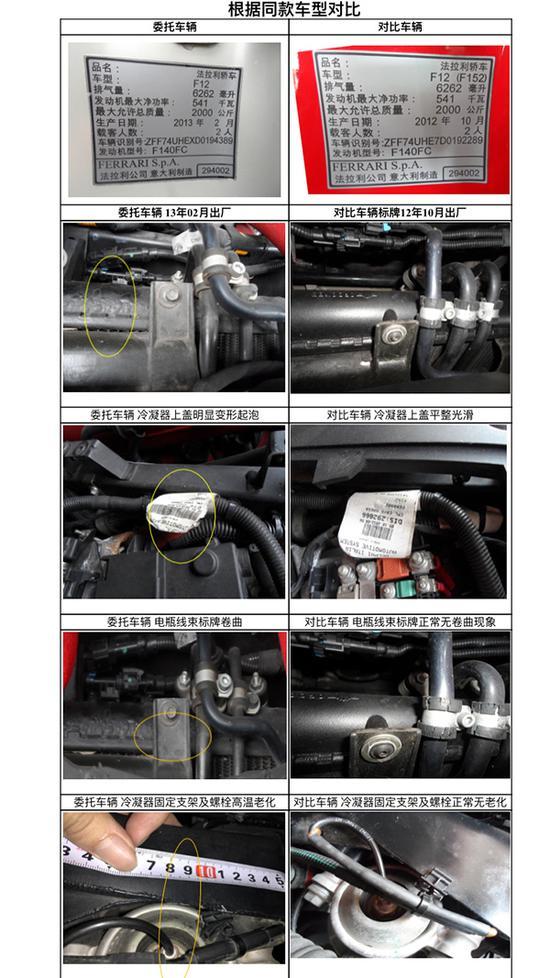 重庆中衡旧机动车鉴定评估有限公司出具的《机动车技术状况鉴定评估(摘要)》(部分)。 受访者 供图