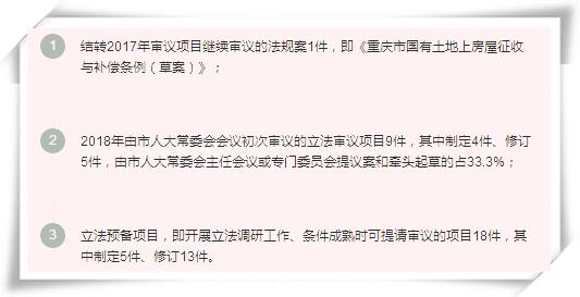 2018年重庆市人大常委会立法计划出炉 涉及28部法规案