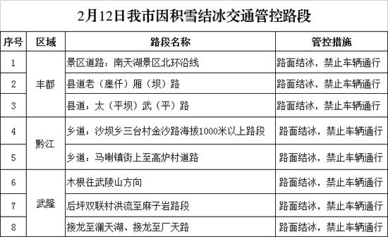 上游新闻•重庆晨报记者 钱也