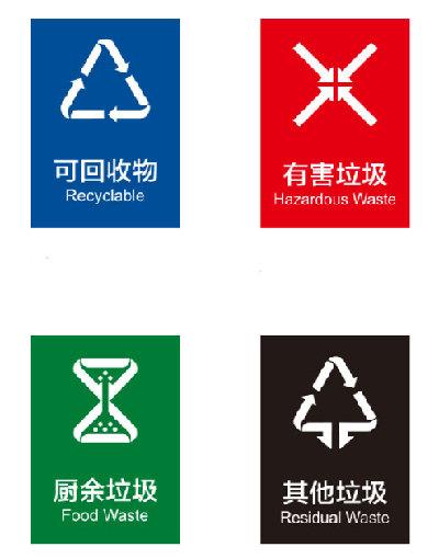 图为重庆市生活垃圾分类标识。新华网发
