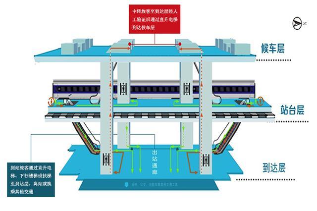 坐着火车去上班 重庆北站和西站间将开行公交化列车