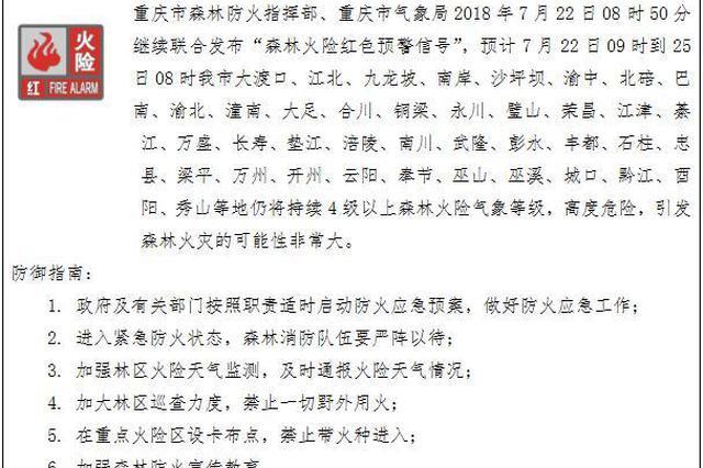重庆再发布森林火险红色预警 多地持续4级以上火险等级