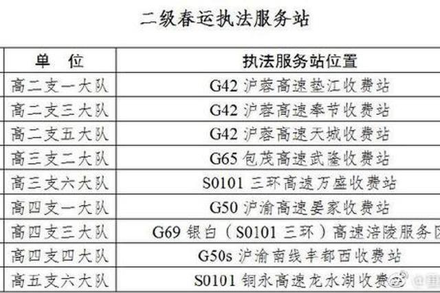 提供路况咨询 春运期间重庆高速设38个执法服务站