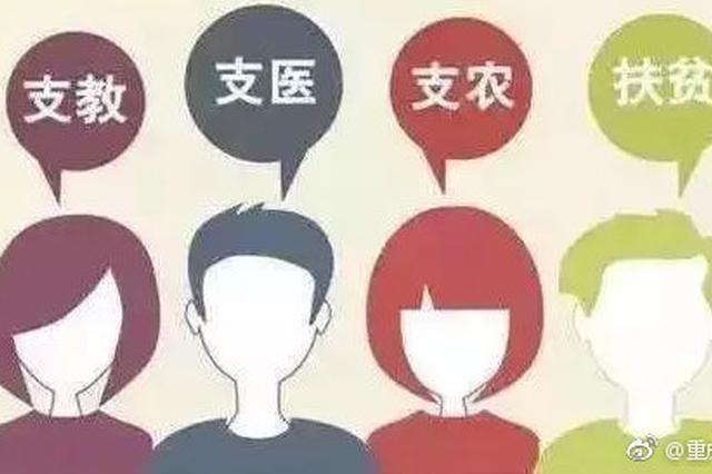 """@大学生 重庆招募469名""""三扶一支""""人员 快来报名"""