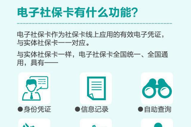 全国将签发统一电子社保卡 看病后可直接线上支付