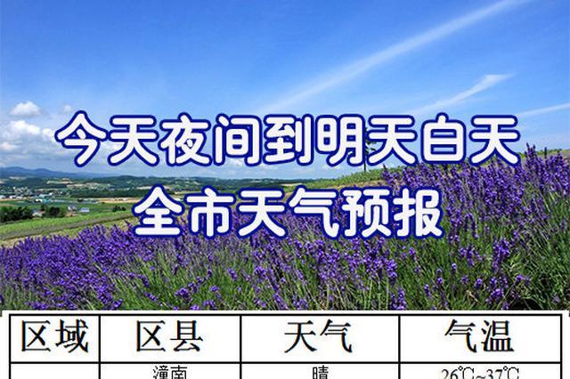 重庆今天晴热继续 主城最高温度37℃