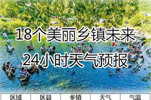 酷热没商量 重庆今天局地气温依然40℃+