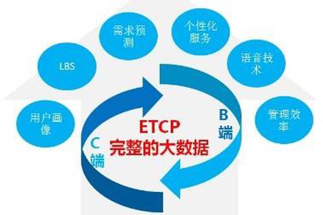 重庆:大数据智能化牵引产业结构调整质效提升