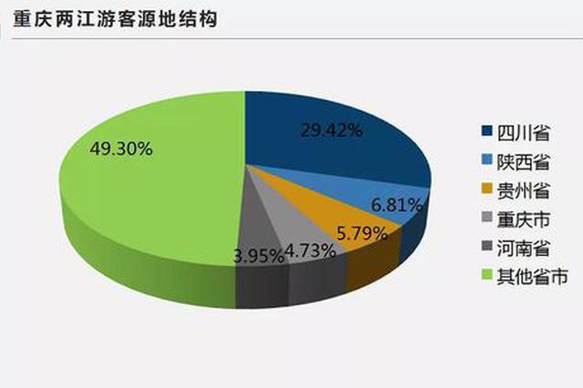 清明假期長江三峽游船發班44艘次 省際航線占比超9成