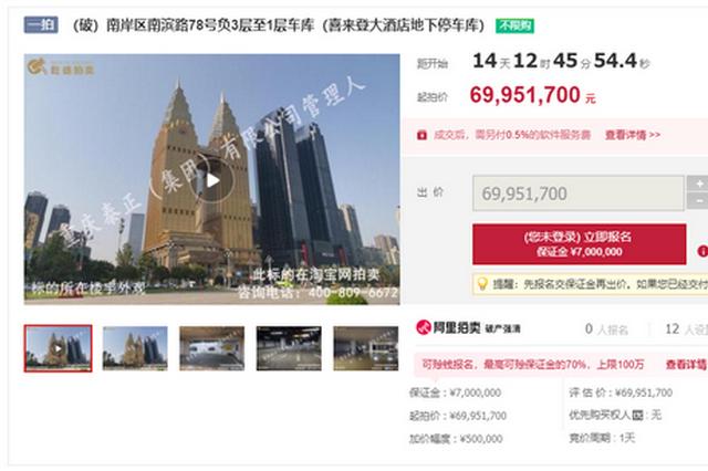 重庆知名房企泰正集团破产处置 还有2处房产1.1亿起拍