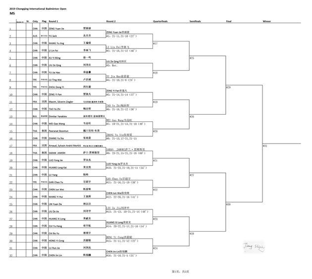 2019重庆国际羽毛球公开赛对阵表(含20日赛果)