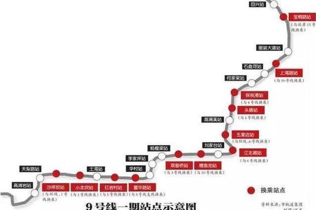 轨道9号线全线设24个站 预计2021年建成通车