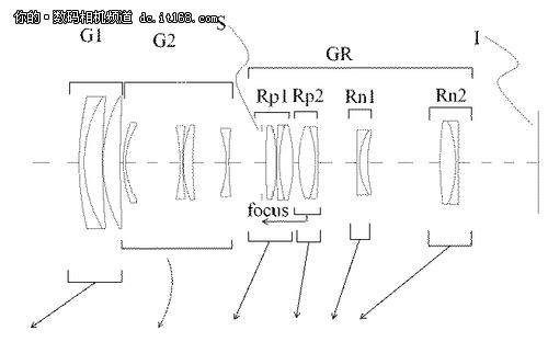 适马发布APS-C画幅索尼E卡口镜头专利
