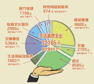 杭州西湖_杭州人均年收入