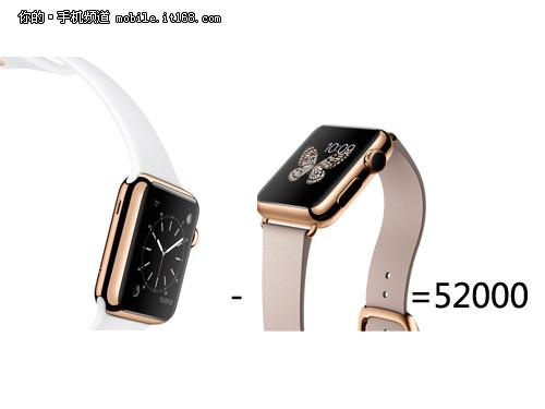 解密Apple Watch为何这么贵