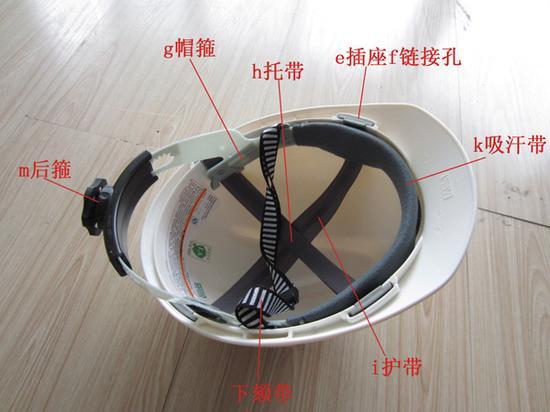 安全帽帽衬结构图(网络图)