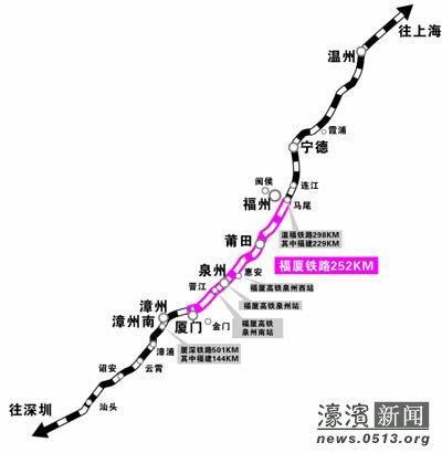 福厦铁路路线图