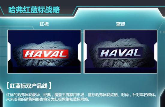 蓝标哈弗汽车logo图片-四大自主车企 换标 规划推23款新车高清图片