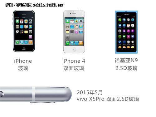 手机工业设计发展的缩影