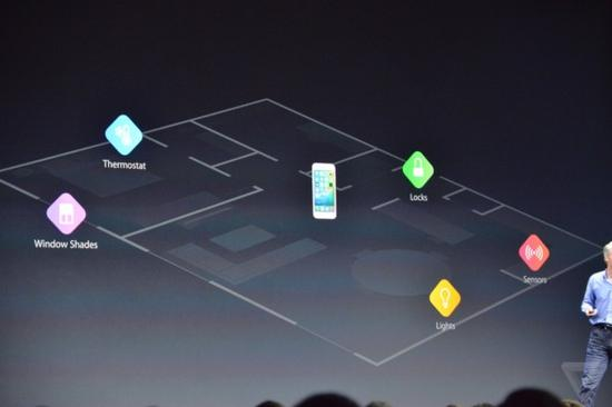 全部都在这 WWDC2015看点回顾