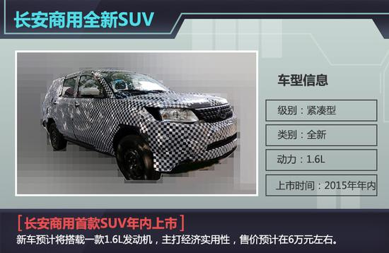 长安首款7座SUV年内上市-自主品牌加速7座SUV布局 五款新车将上市高清图片