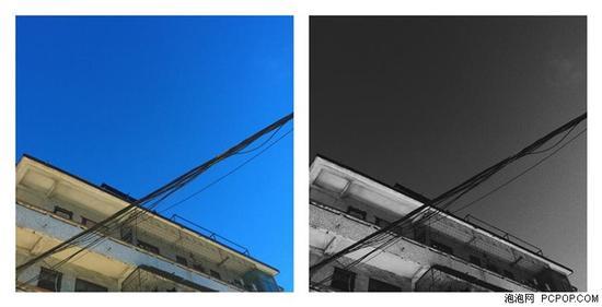 光线拍摄对象:天空+房屋-VSCOcam
