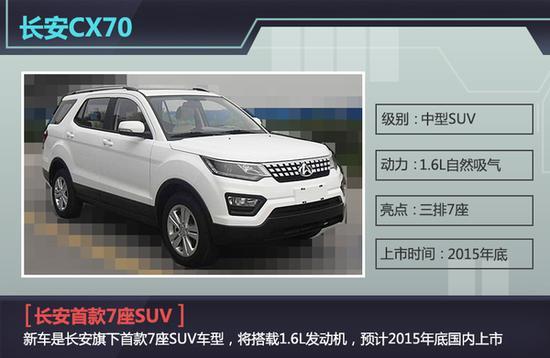长安首款7座SUV等三款新车 四季度上市高清图片