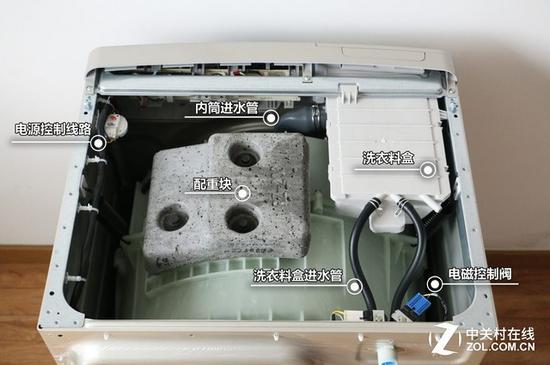"""除了配重块,我们还可以看到洗衣机的电源控制线路、内筒进水管、洗涤剂盒、洗衣料盒进水管以及电磁控制阀。TCL""""大眼晶""""滚筒洗衣机的洗衣过程全部由电脑芯片控制,电磁进水阀控制系统,能够感知水压,从而通过程序来控制进水的水量以及开关操作。    TCL""""大眼晶""""滚筒洗衣机拥有智能精准投放技术,它通过3项感应技术检测衣物重量、用水量和洗涤剂量等信息,并自动添加适量洗涤剂和柔顺剂,智能选择最佳的洗涤程序,确保衣物彻底洗净。 背部电路板"""