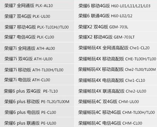 11月陆续推送 华为安卓6.0适配机型公布