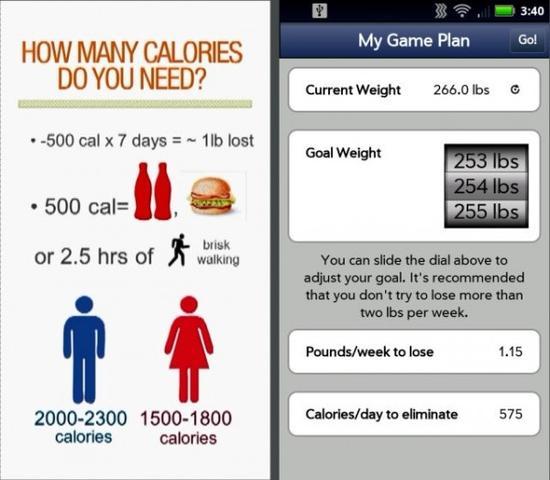 研究证明 减肥APP并不能帮助到你的!