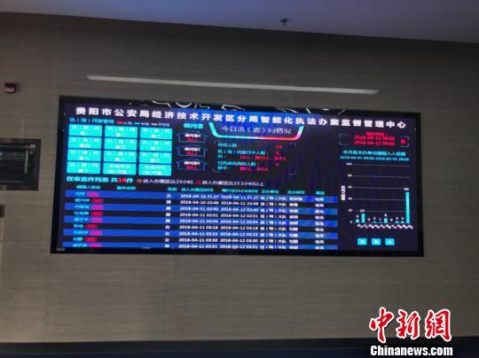 贵阳市公安局经济开发区分局 智能化执法办案监督管理中心
