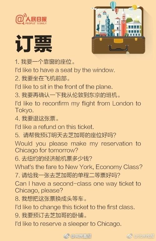 出国旅行必备!120句常用英文表达