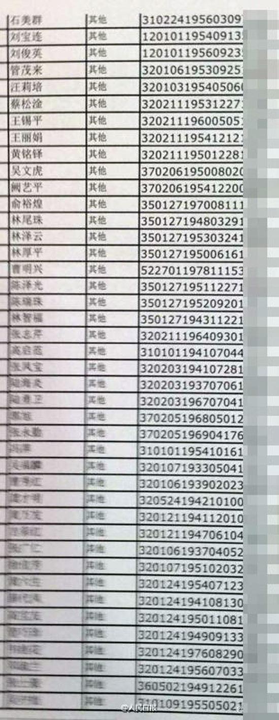 沉船游客名单